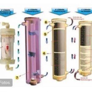 Qual purificador de água comprar